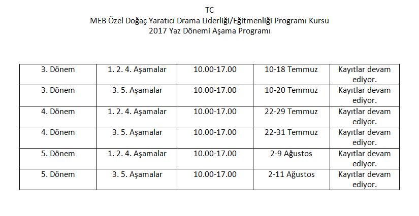 Yaz Dönemi Programı 3.dönem itibariyle