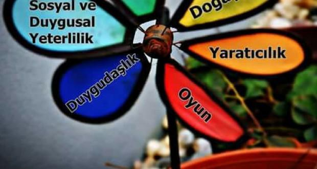 """Ankara'da Konulu Atölye! Helga Flohr, Bahar Gürey – """"Jeux Dramatiques"""""""